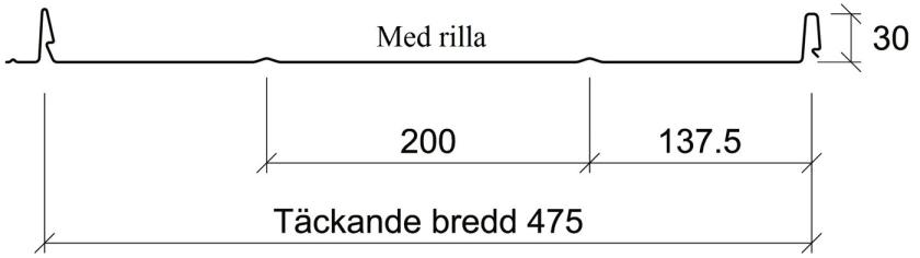 Plannja Trend profilgeometri klicktak