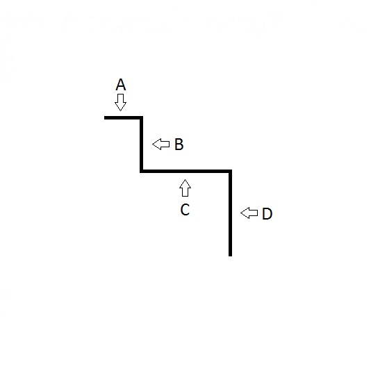 Profilgeometri Tröskelbleck