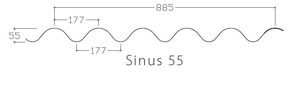 Sinus 55 Profilgeometri