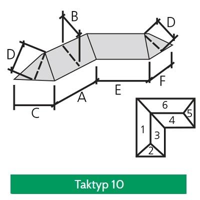 Taktyp 10