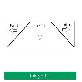 Taktyp 14