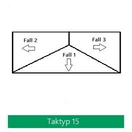 Taktyp 15