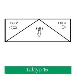Taktyp 16