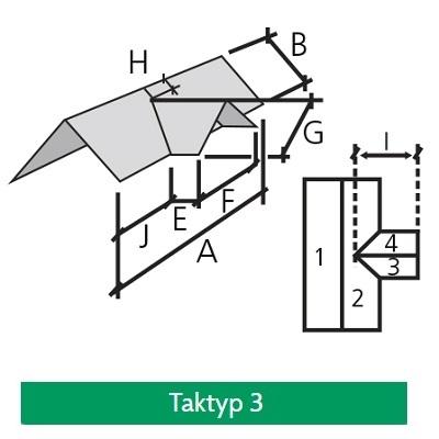 Taktyp 3