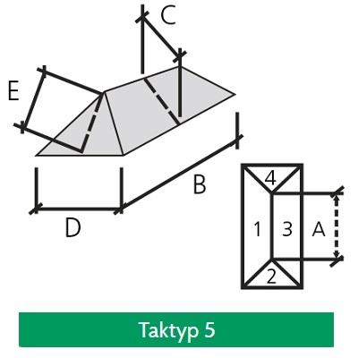 Taktyp 5