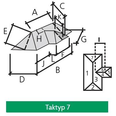Taktyp 7