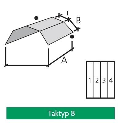 Taktyp 8