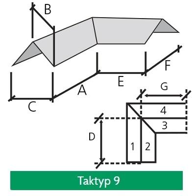 Taktyp 9