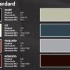 Kulörkarta beslag profilplåt Polyester