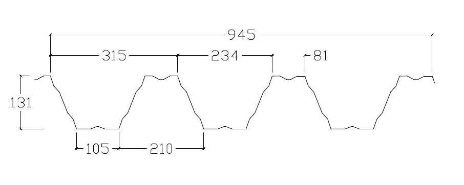 TRP131 profilgeometri