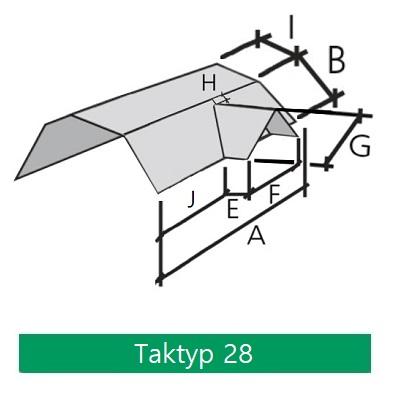 Taktyp 28